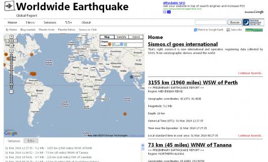 Worldwide Earthquake